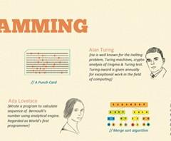aboutprogramming.jpg